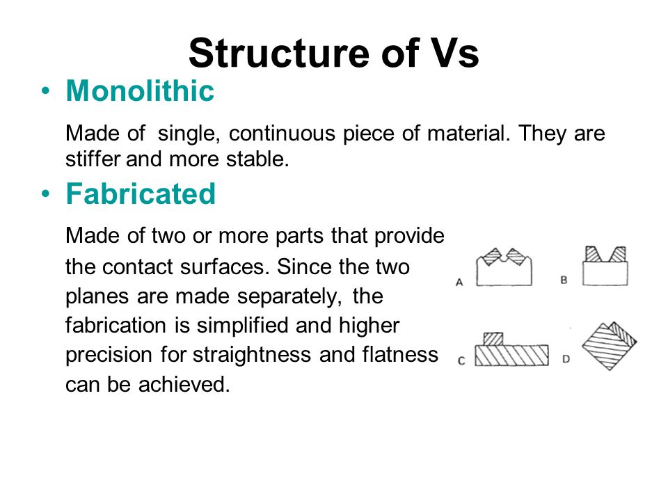 Structure of Vs Monolithic Made of single, continuous piece of material.