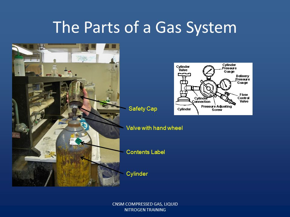 OTHER GAS FACTS CO 2 comes in two different types of cylinders. Most applications use the non- siphon type of cylinder. Make sure you use the correct