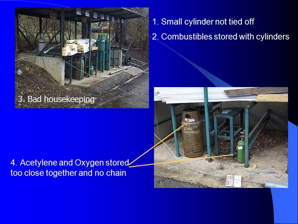 1.Cylinder not secured 2. Cylinder should be stored 3.