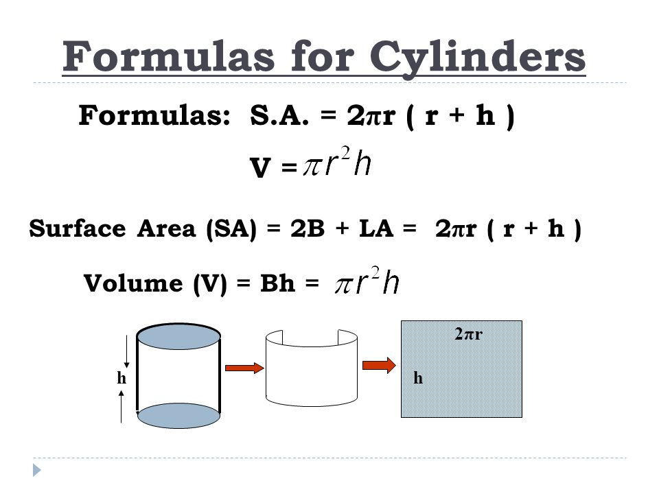 Formulas for Cylinders Surface Area (SA) = 2B + LA = 2 π r ( r + h ) Volume (V) = Bh = h 2πr h Formulas: S.A.