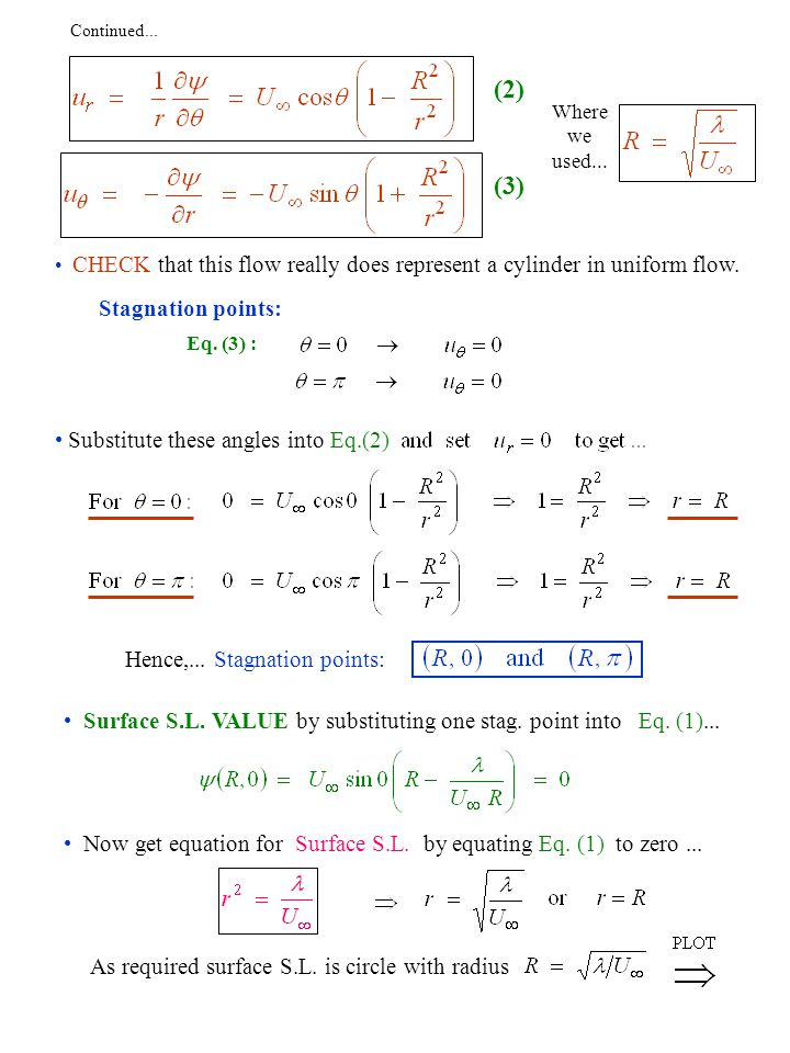 Continued... Where we used... CHECK that this flow really does represent a cylinder in uniform flow. Stagnation points: (2) (3) Eq. (3) : Substitute t