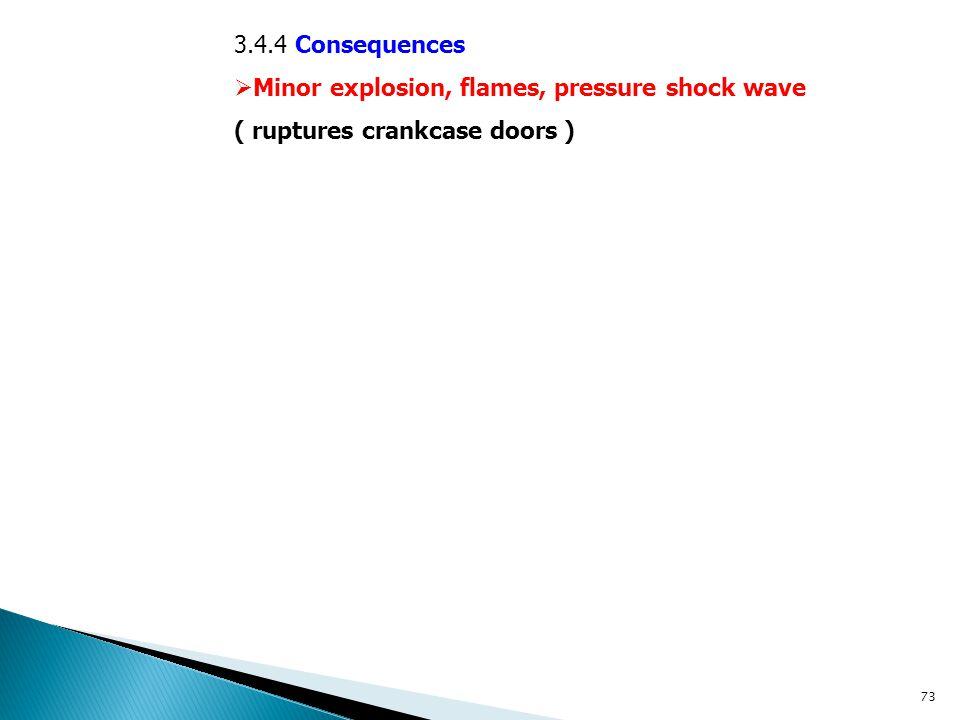 3.4.4 Consequences  Minor explosion, flames, pressure shock wave ( ruptures crankcase doors ) 73