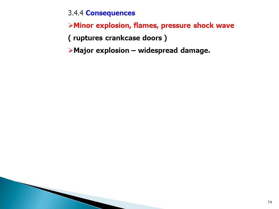 3.4.4 Consequences  Minor explosion, flames, pressure shock wave ( ruptures crankcase doors )  Major explosion – widespread damage. 74