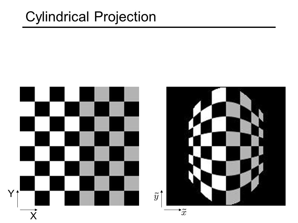 Map 3D point (X,Y,Z) onto cylinder Cylindrical projection X Y Z unit cylinder unwrapped cylinder Convert to cylindrical coordinates cylindrical image Convert to cylindrical image coordinates
