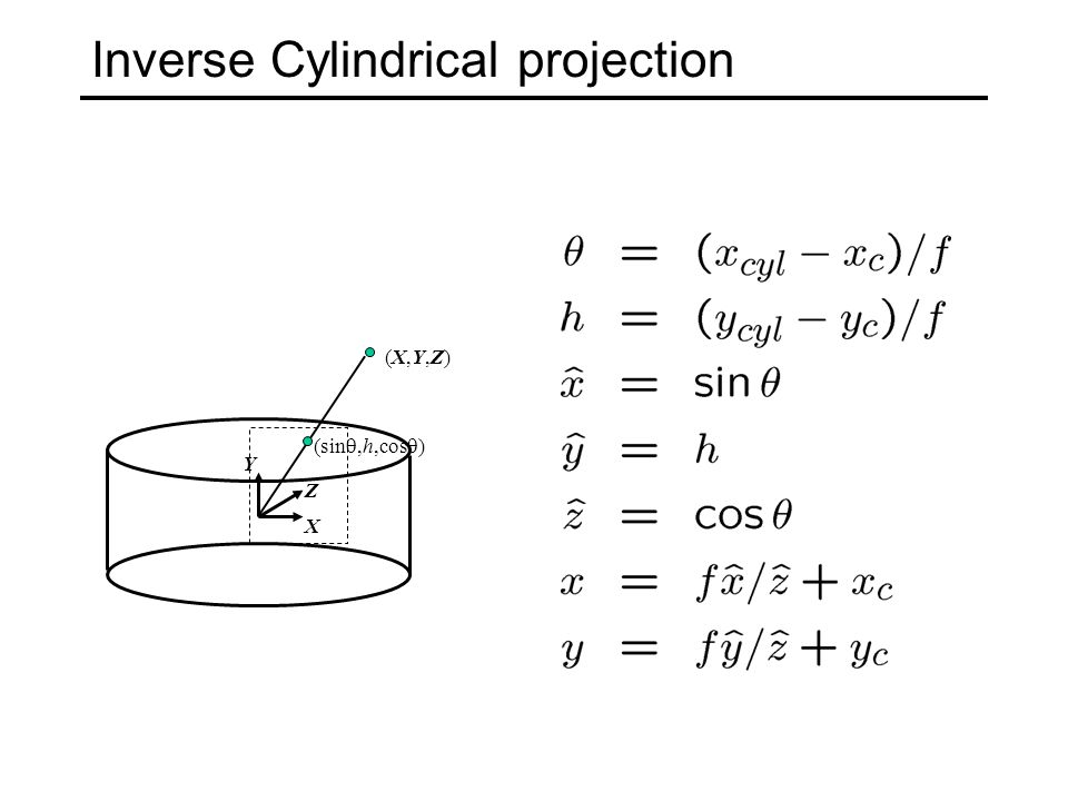 Cylindrical Projection Y X