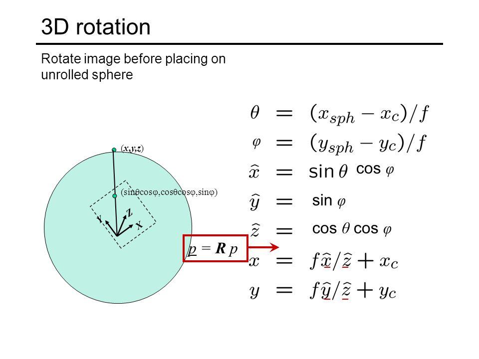 Inverse Spherical projection X Y Z (x,y,z) (sinθcosφ,cosθcosφ,sinφ) cos φ φ cos θ cos φ sin φ