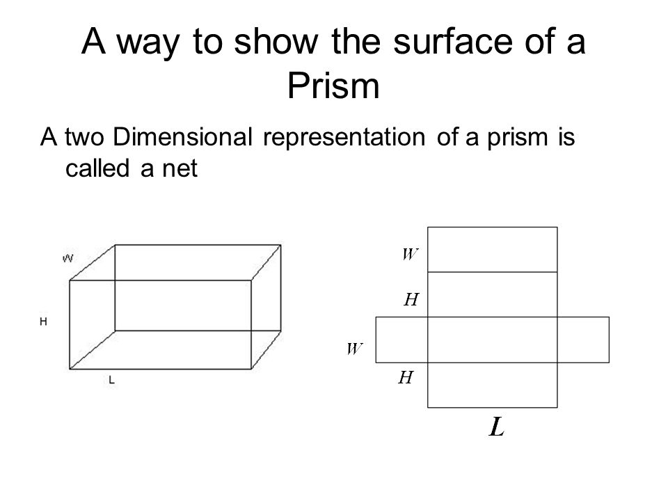 Right Prism Theorem The Surface Area of a Prism is two bases plus the lateral faces.