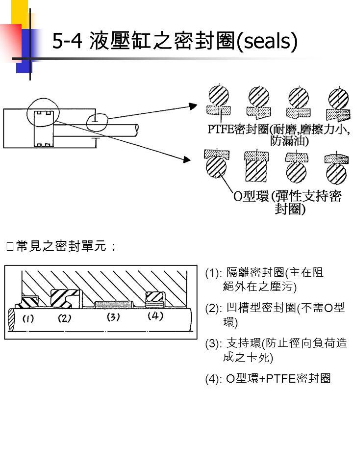 5-4 液壓缸之密封圈 (seals) ‧常見之密封單元: (1): 隔離密封圈 ( 主在阻 絕外在之塵污 ) (2): 凹槽型密封圈 ( 不需 O 型 環 ) (3): 支持環 ( 防止徑向負荷造 成之卡死 ) (4): O 型環 +PTFE 密封圈
