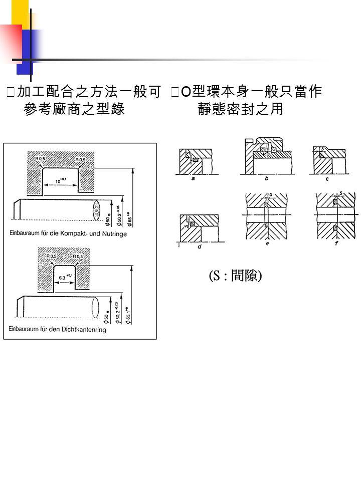 ‧ O 型環本身一般只當作 靜態密封之用 ‧加工配合之方法一般可 參考廠商之型錄