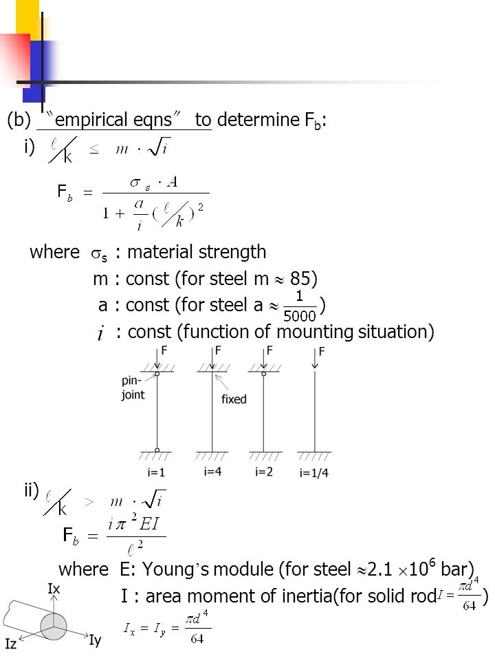(b) 〝 empirical eqns 〞 to determine F b : i) where  s : material strength m : const (for steel m  85) a : const (for steel a  ) : const (function of mounting situation) ii) where E: Young ' s module (for steel  2.1  10 6 bar) I : area moment of inertia(for solid rod )