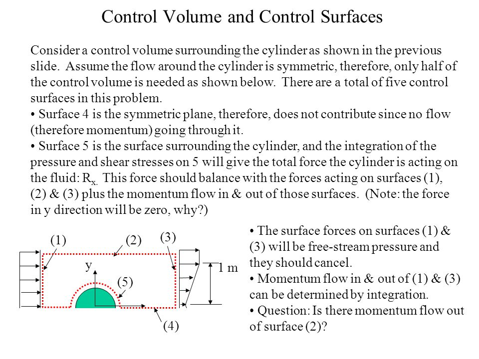 Control Volume and Control Surfaces 1 m x y (5) (1)(2) (3) (4) Consider a control volume surrounding the cylinder as shown in the previous slide. Assu