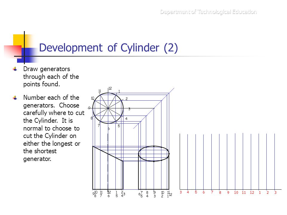 Development of Cylinder (2) Draw generators through each of the points found. 1 12 11 10 9 8 7 6 5 4 3 2 9 10 8 11 7 12 6 1 5 2 4 3 6 7 5 8 4 9 3 10 2