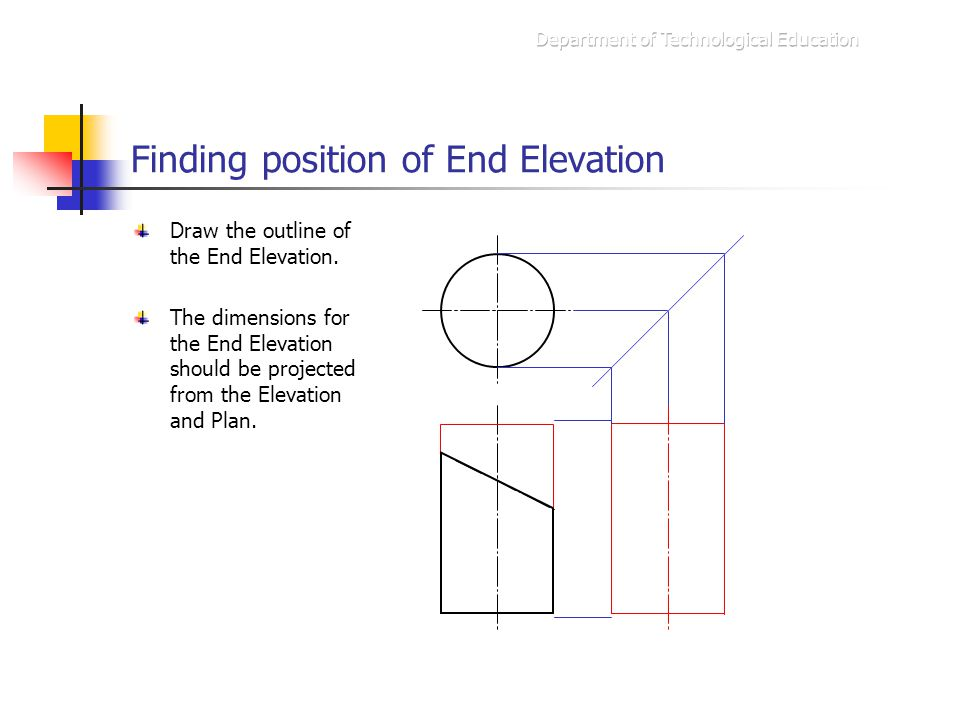 Finding position of End Elevation Draw the outline of the End Elevation. The dimensions for the End Elevation should be projected from the Elevation a