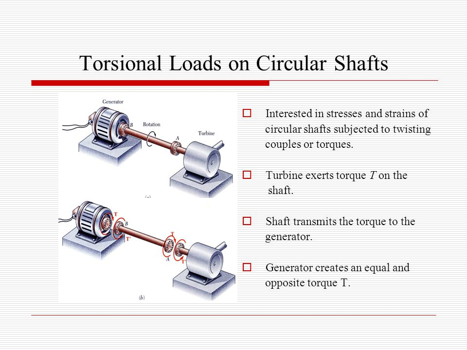 Torsional Loads on Circular Shafts  Interested in stresses and strains of circular shafts subjected to twisting couples or torques.