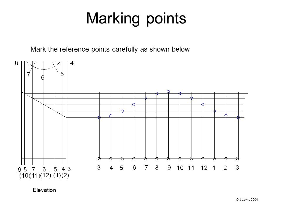 Marking points Mark the reference points carefully as shown below © J Lewis 2004 Elevation