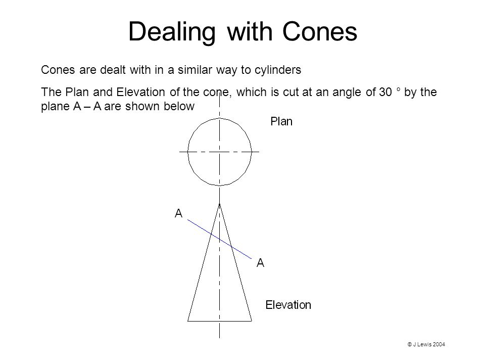 Dealing with Cones Cones are dealt with in a similar way to cylinders The Plan and Elevation of the cone, which is cut at an angle of 30 ° by the plane A – A are shown below © J Lewis 2004