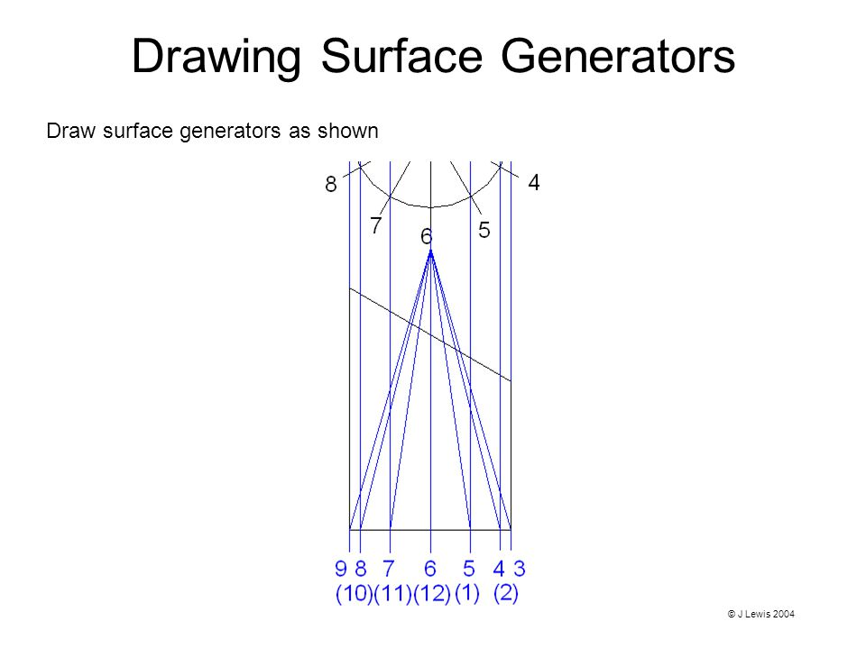 Drawing Surface Generators Draw surface generators as shown © J Lewis 2004