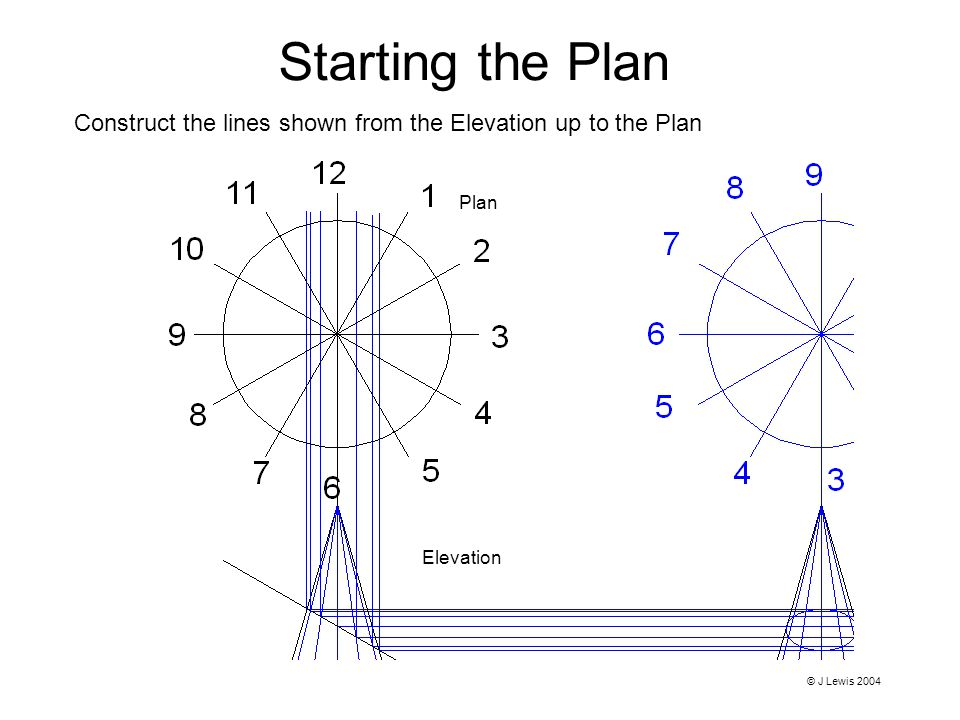 Starting the Plan Construct the lines shown from the Elevation up to the Plan © J Lewis 2004 Elevation Plan