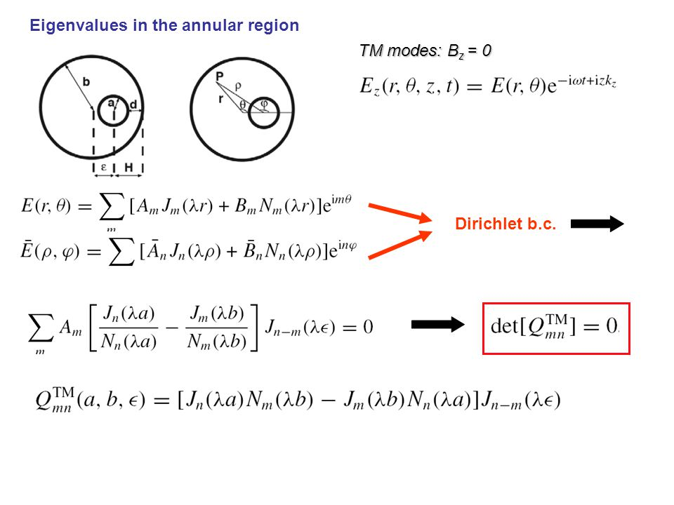 TM modes: B z = 0 Dirichlet b.c. Eigenvalues in the annular region
