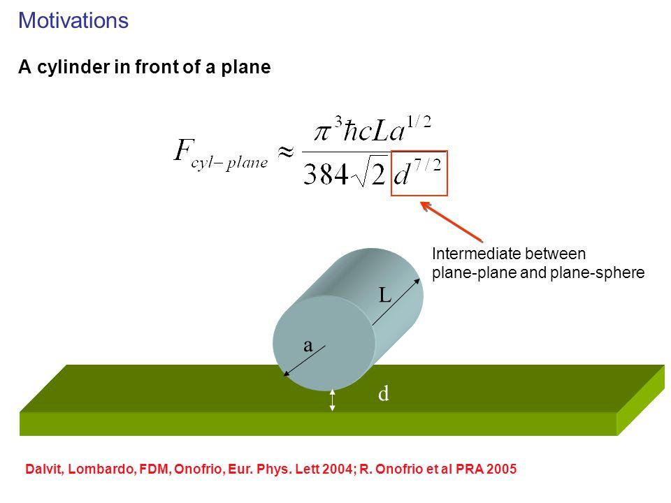 a d L Dalvit, Lombardo, FDM, Onofrio, Eur.Phys. Lett 2004; R.