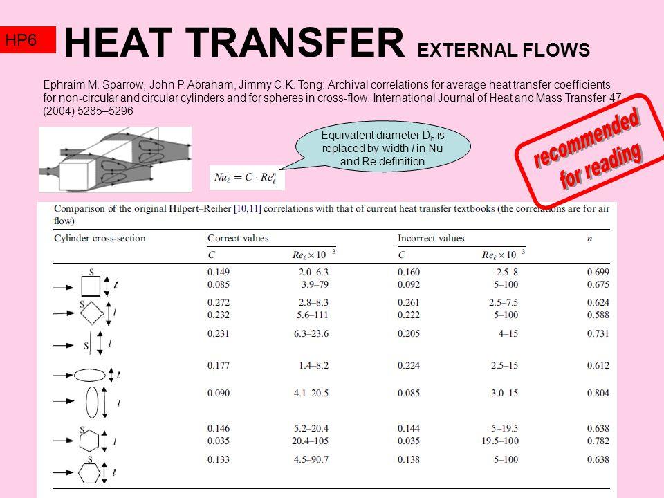 HEAT TRANSFER EXTERNAL FLOWS HP6 Ephraim M. Sparrow, John P.