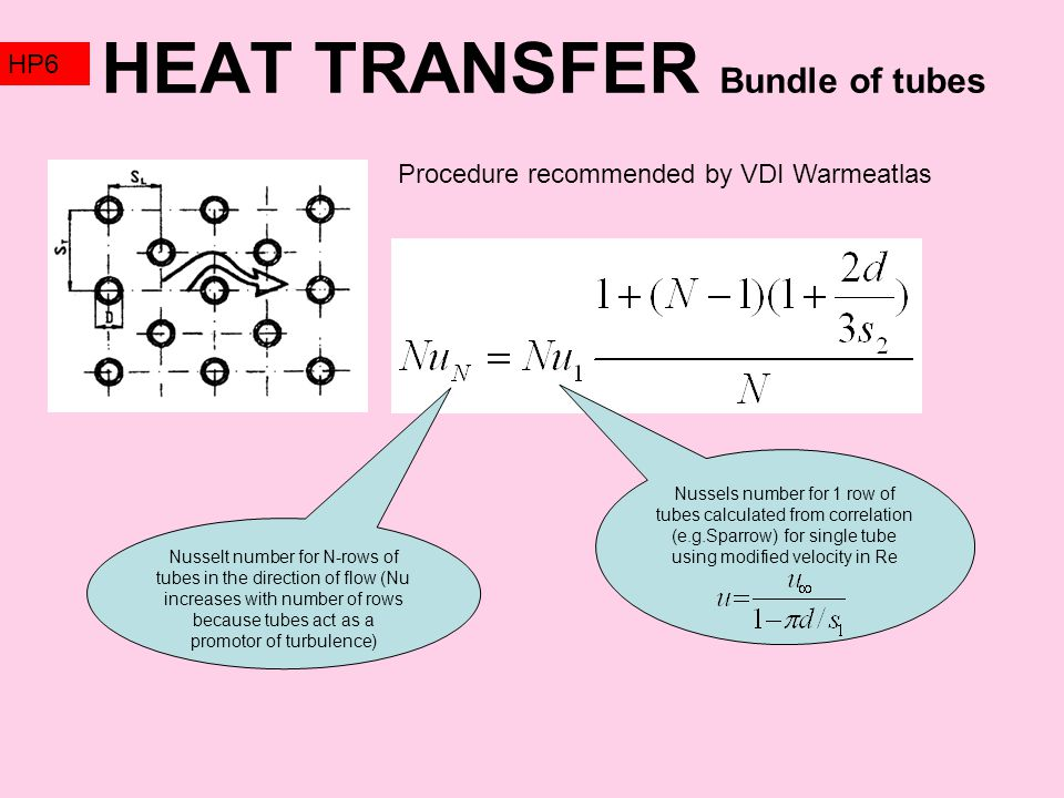 HEAT TRANSFER Bundle of tubes HP6 Procedure recommended by VDI Warmeatlas Nussels number for 1 row of tubes calculated from correlation (e.g.Sparrow) for single tube using modified velocity in Re Nusselt number for N-rows of tubes in the direction of flow (Nu increases with number of rows because tubes act as a promotor of turbulence)
