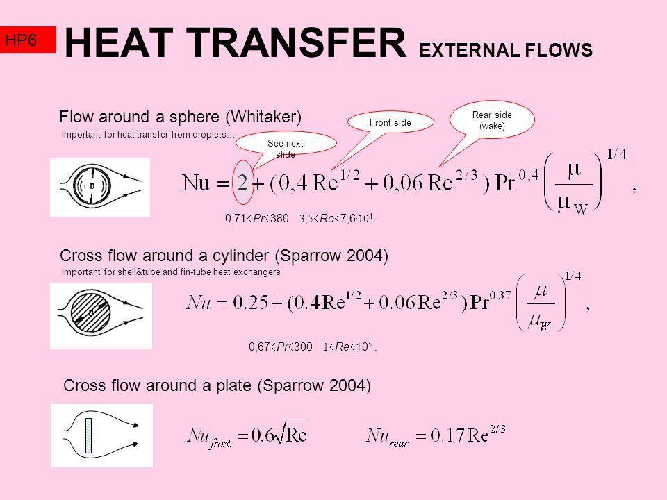 HEAT TRANSFER EXTERNAL FLOWS HP6 0,71  Pr  380 3,5  Re  7,6.