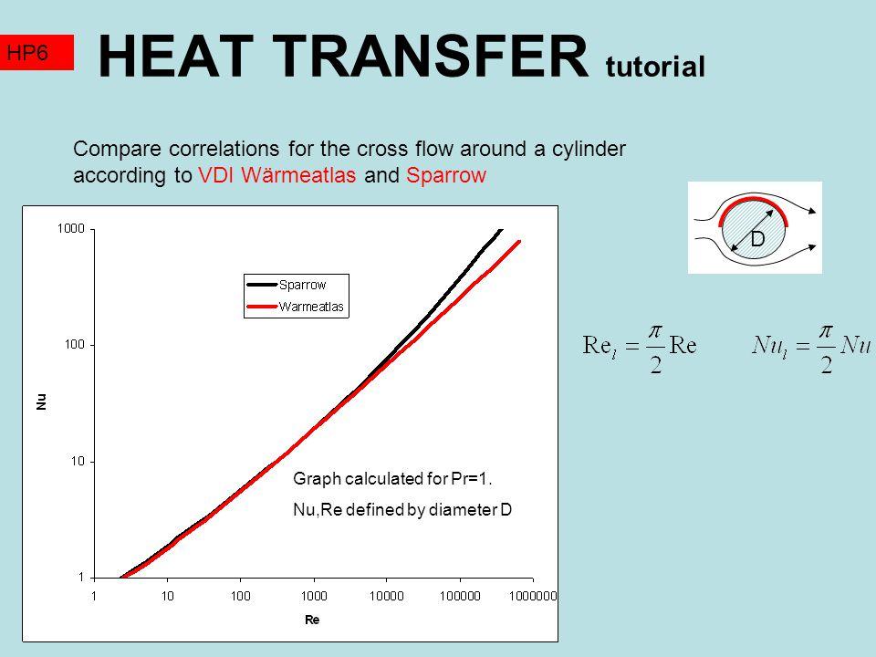 HEAT TRANSFER EXTERNAL FLOWS HP6 Heat transfer from a sphere.