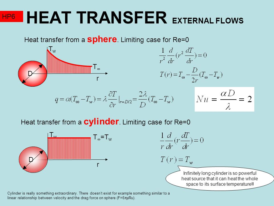 Example EXTERNAL FLOWS HP6 How to determine heat transfer coefficient experimentally Thermal resistance of body has to be much less than the thermal resistance of thermal boundary layer s is thermal conductivity of solid (not fluid) T TT 35.1 0 C D Procedure: 1.Record temperature T(t) 2.Evaluate time constant  3.Evaluate 