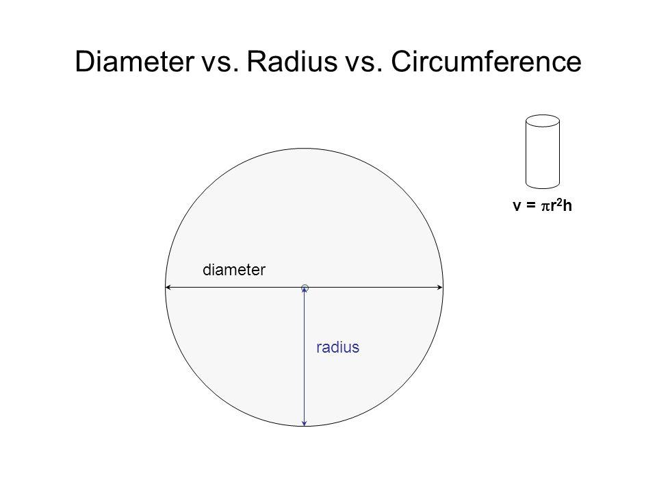 Diameter vs. Radius vs. Circumference diameter radius v =  r 2 h