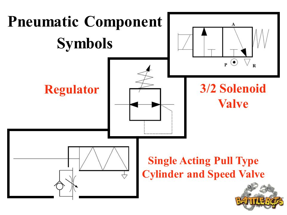 Pneumatic Component Symbols 3/2 Solenoid Valve Regulator Single Acting Pull Type Cylinder and Speed Valve