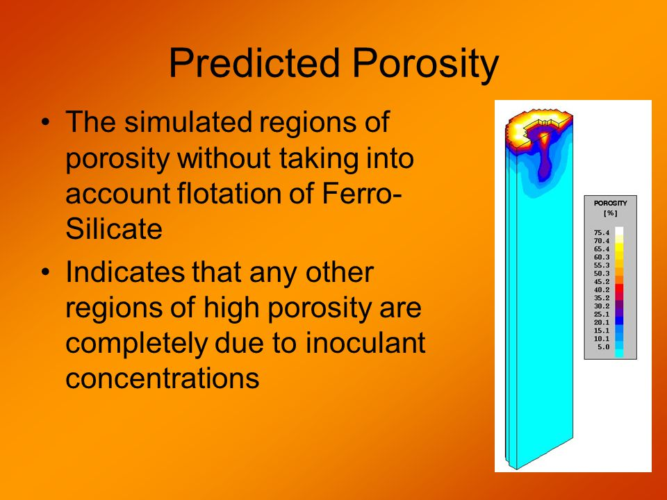 Predicted Porosity The simulated regions of porosity without taking into account flotation of Ferro- Silicate Indicates that any other regions of high porosity are completely due to inoculant concentrations