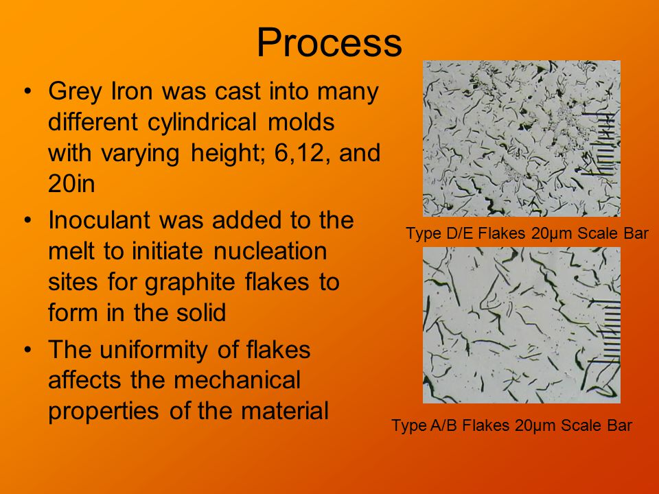 Initial Defective Iron Sample The hollow area inside of the solidified iron sample is where the Ferro-Silicate inoculant coagulated, leaving it un-reacted with the iron.