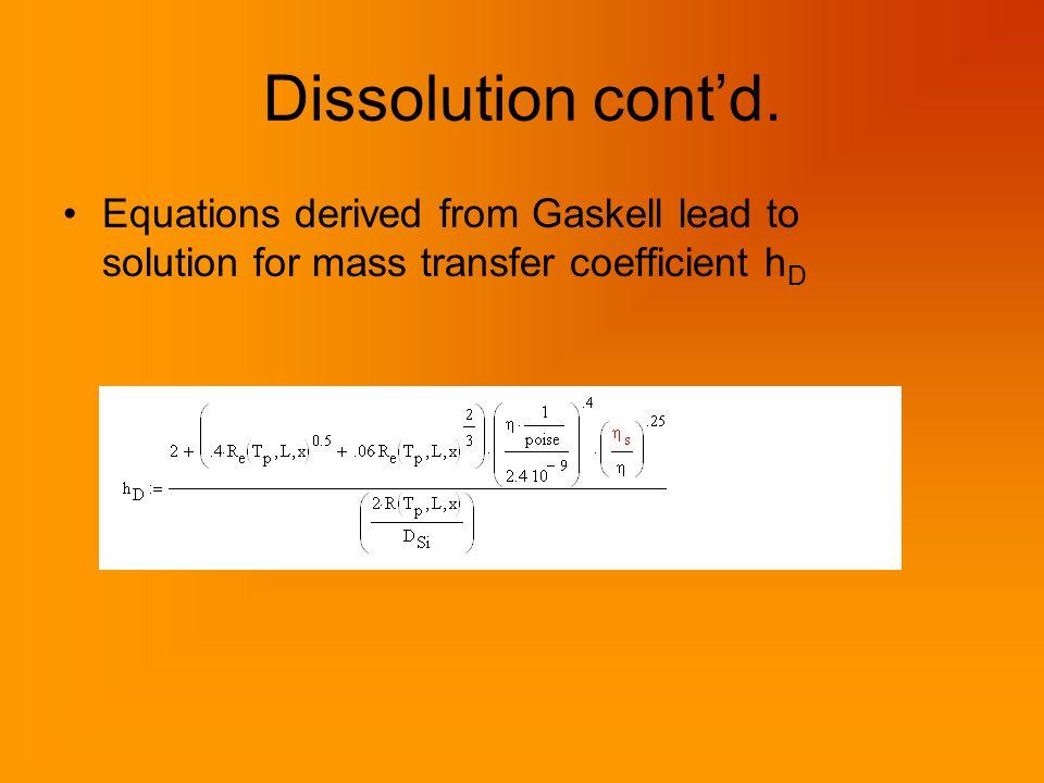 Dissolution cont'd.