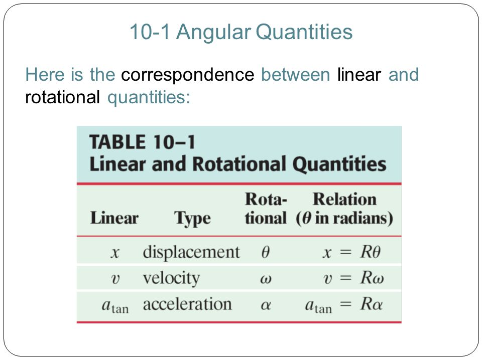 10-1 Angular Quantities Here is the correspondence between linear and rotational quantities:
