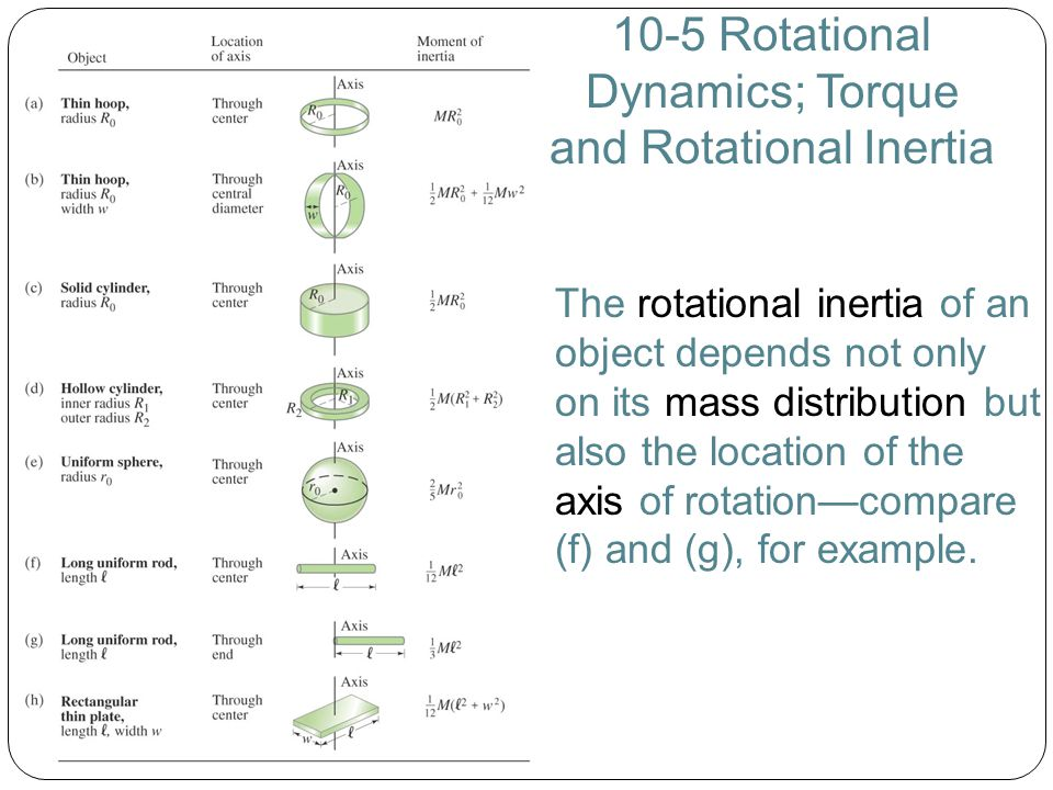 10-9 Rotational Plus Translational Motion; Rolling In (a), a wheel is rolling without slipping.