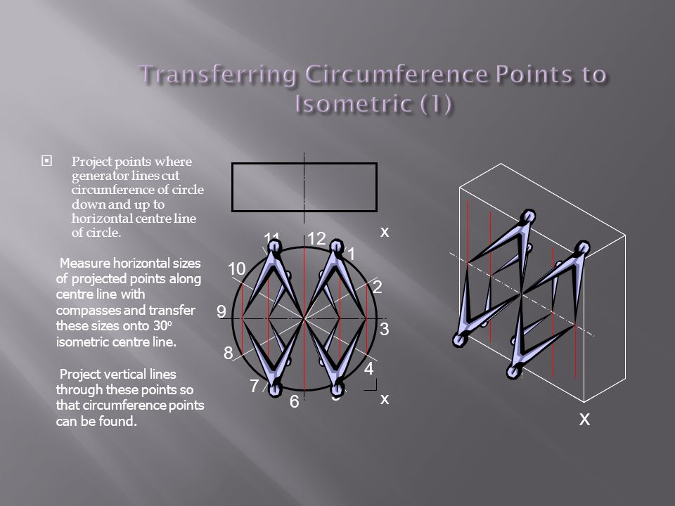  Project points where generator lines cut circumference of circle down and up to horizontal centre line of circle.