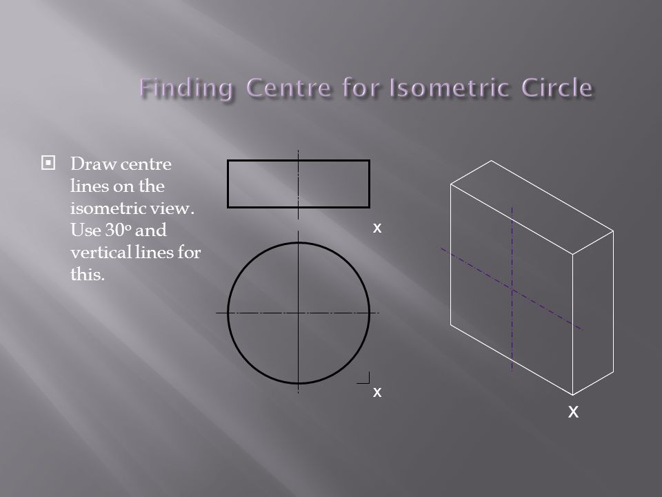  Draw centre lines on the isometric view. Use 30 o and vertical lines for this. x x x