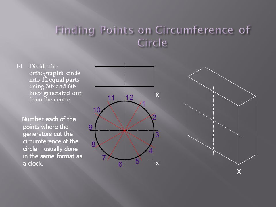 Divide the orthographic circle into 12 equal parts using 30 o and 60 o lines generated out from the centre.