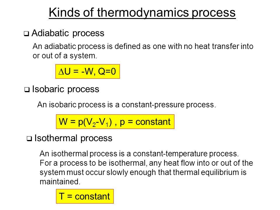 Exercises Problem 1 Solution p V bc ad VaVa VcVc pcpc papa (a) (b) (c) So assumingand