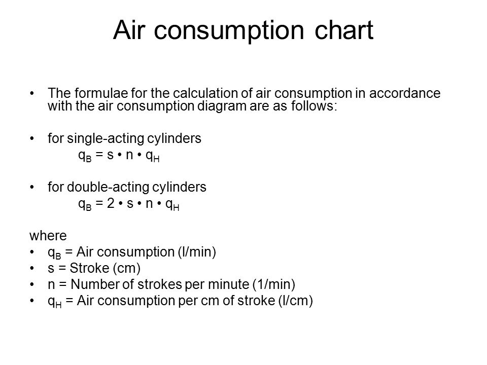 The formulae for the calculation of air consumption in accordance with the air consumption diagram are as follows: for single-acting cylinders q B = s n q H for double-acting cylinders q B = 2 s n q H where q B = Air consumption (l/min) s = Stroke (cm) n = Number of strokes per minute (1/min) q H = Air consumption per cm of stroke (l/cm)