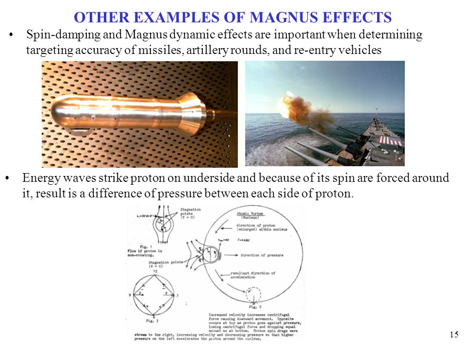 15 OTHER EXAMPLES OF MAGNUS EFFECTS Spin-damping and Magnus dynamic effects are important when determining targeting accuracy of missiles, artillery r
