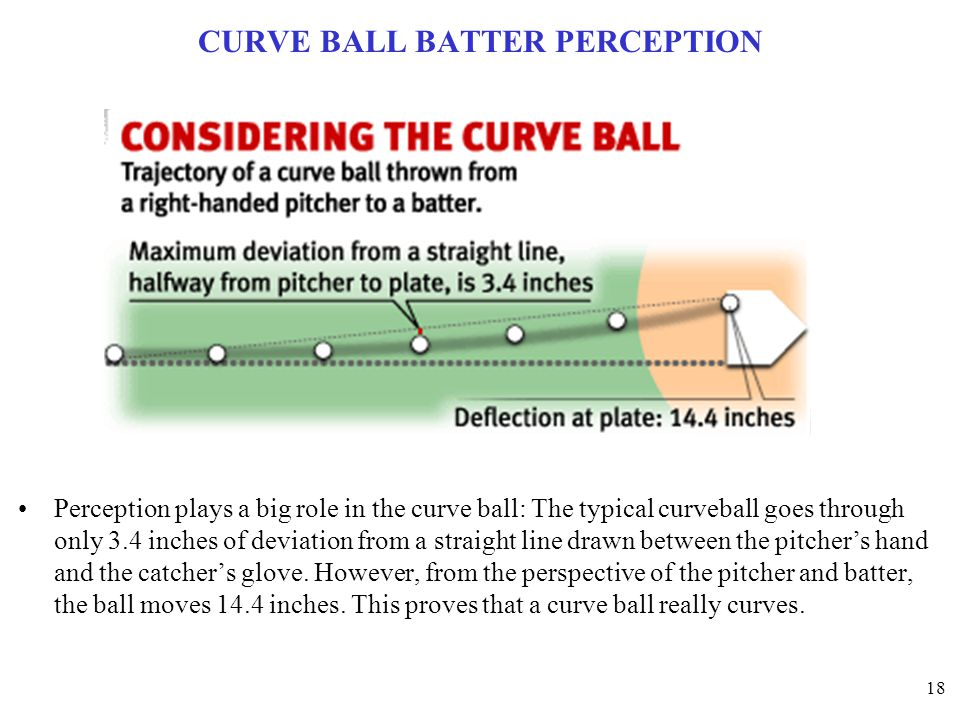 18 CURVE BALL BATTER PERCEPTION Perception plays a big role in the curve ball: The typical curveball goes through only 3.4 inches of deviation from a