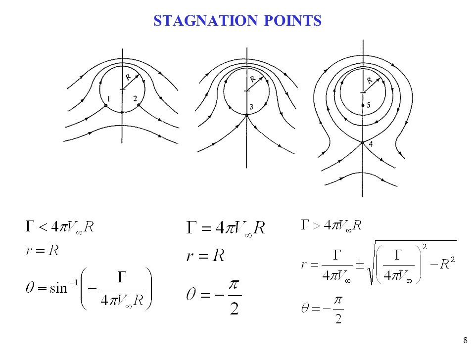 8 STAGNATION POINTS
