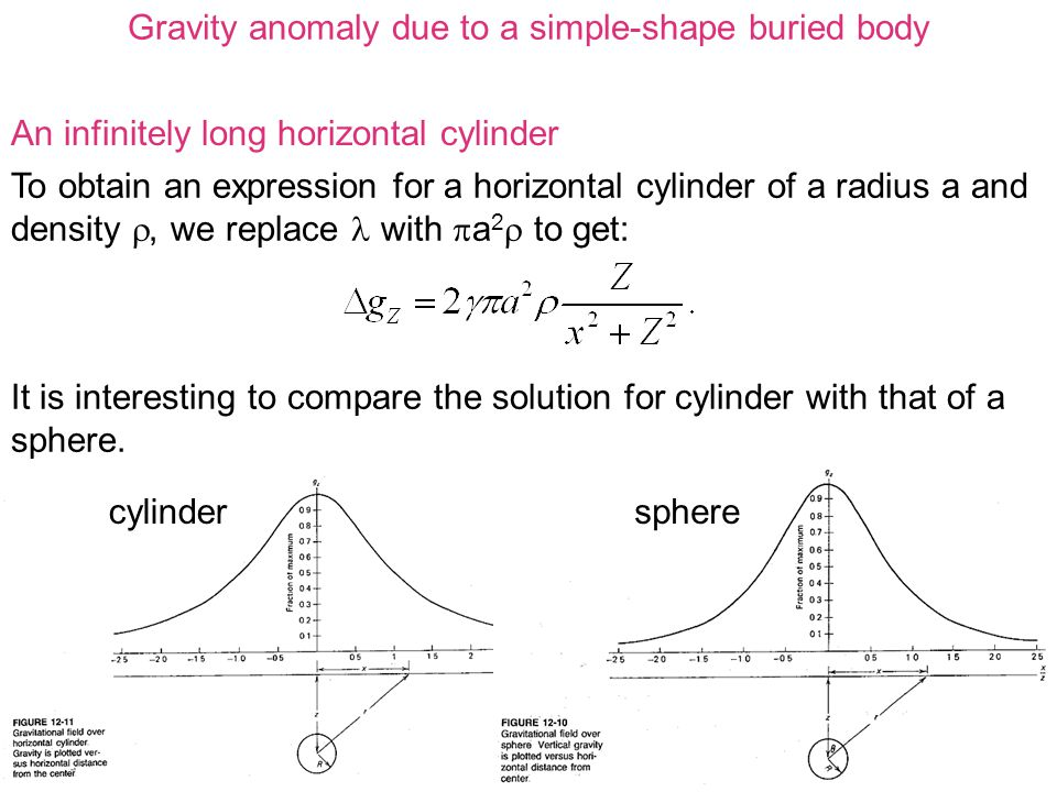 Gravity anomaly due to a simple-shape buried body A horizontal thin sheet of finite width Remarkably, the gravitational effect of a thin sheet is independent of its depth.