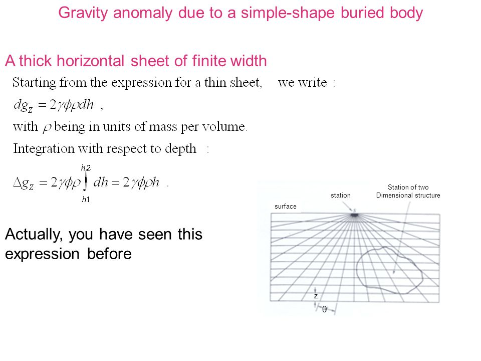 Gravity anomaly due to a simple-shape buried body A thick horizontal sheet of infinite width To compute the gravitational effect of an infinite plate we need to replace  with  :