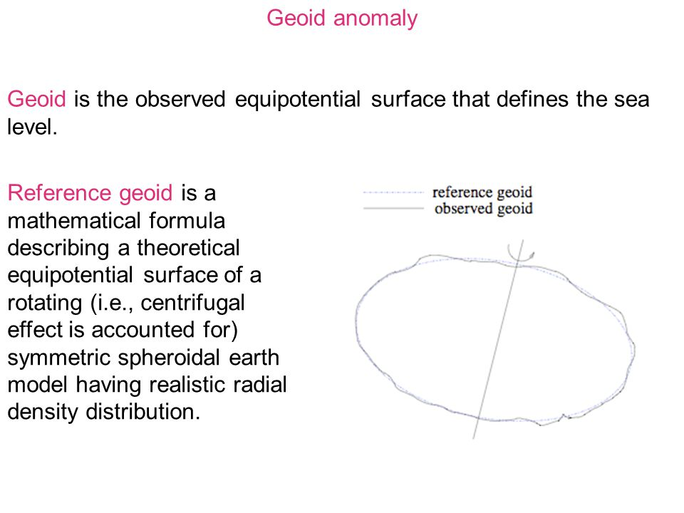 The international gravity formula gives the gravitational acceleration, g, on the reference geoid: Geoid anomaly