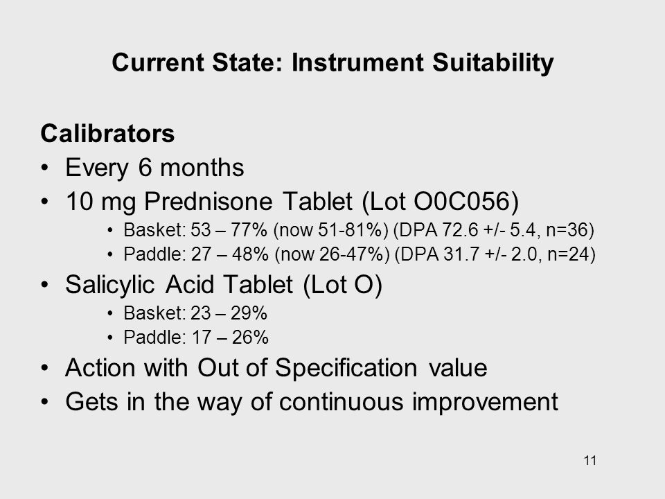 11 Current State: Instrument Suitability Calibrators Every 6 months 10 mg Prednisone Tablet (Lot O0C056) Basket: 53 – 77% (now 51-81%) (DPA 72.6 +/- 5