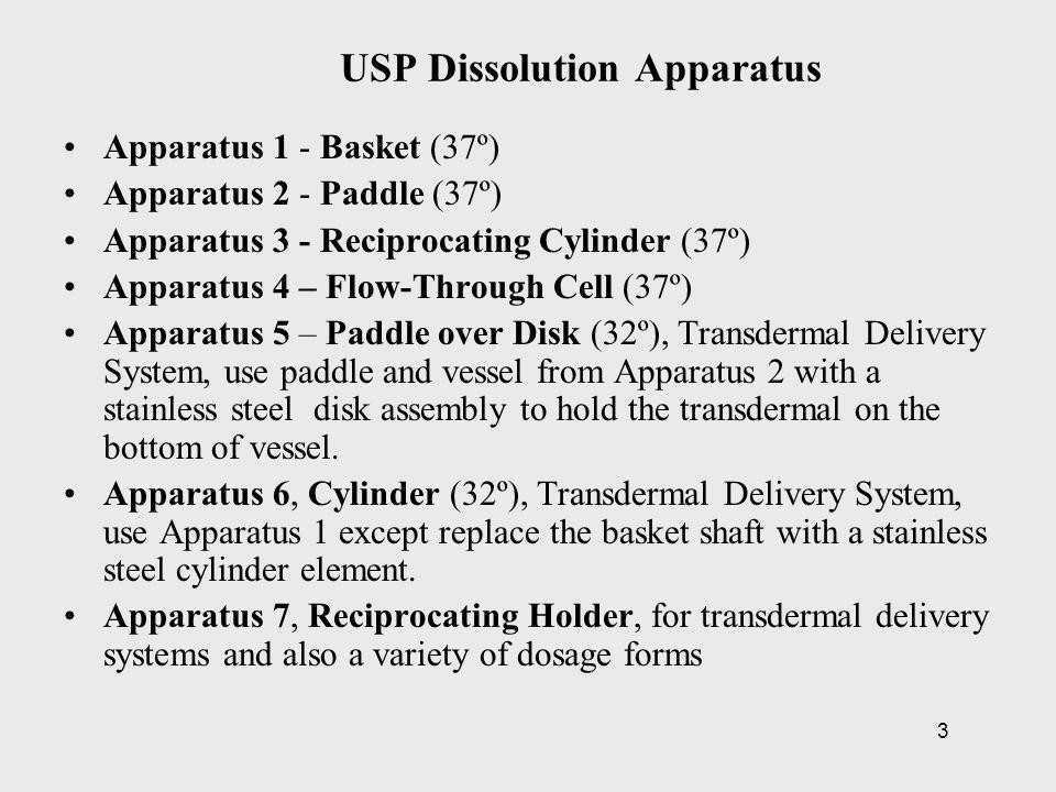 3 USP Dissolution Apparatus Apparatus 1 - Basket (37º) Apparatus 2 - Paddle (37º) Apparatus 3 - Reciprocating Cylinder (37º) Apparatus 4 – Flow-Throug