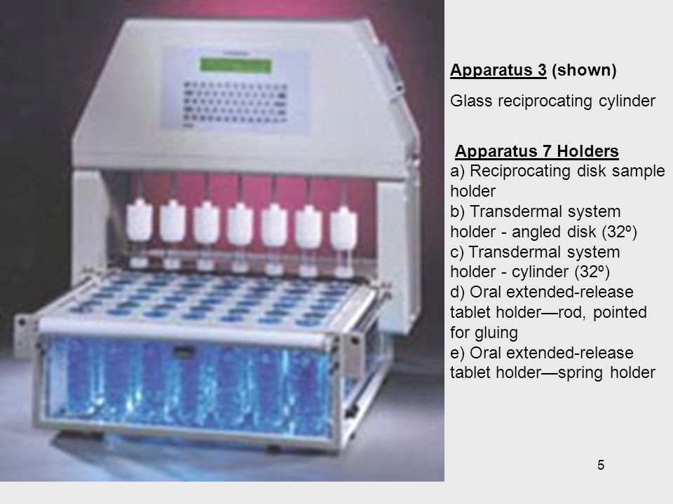 5 Apparatus 3 (shown) Glass reciprocating cylinder Apparatus 7 Holders a) Reciprocating disk sample holder b) Transdermal system holder - angled disk